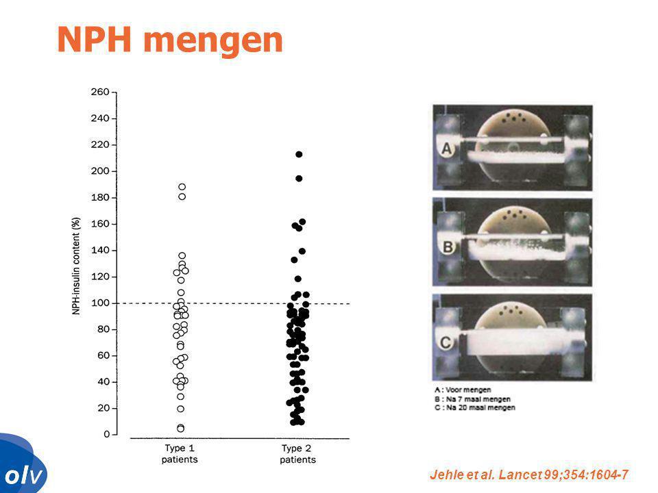 NPH mengen Jehle et al. Lancet 99;354:1604-7