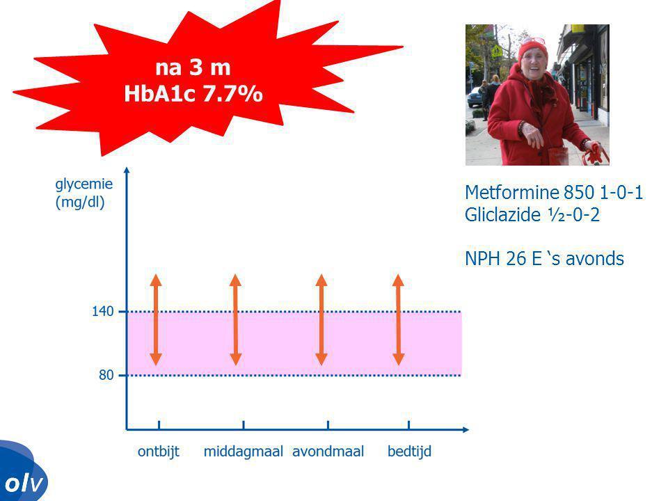 na 3 m HbA1c 7.7% Metformine 850 1-0-1 Gliclazide ½-0-2