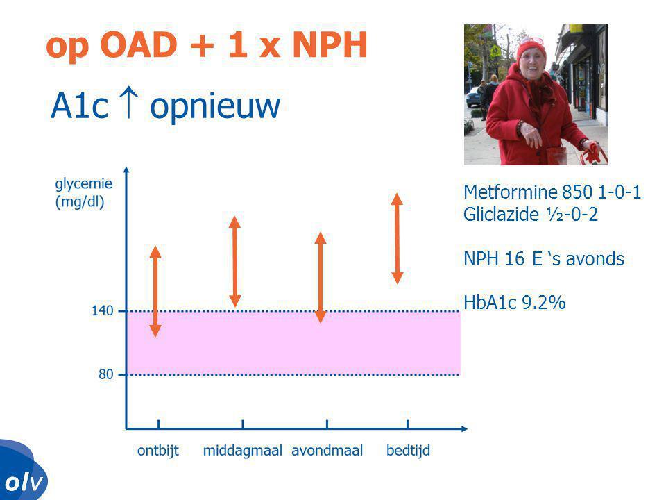 op OAD + 1 x NPH A1c  opnieuw Metformine 850 1-0-1 Gliclazide ½-0-2