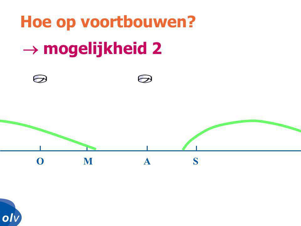 Hoe op voortbouwen  mogelijkheid 2 O M A S