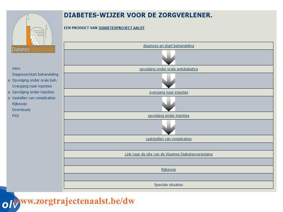 www.zorgtrajectenaalst.be/dw