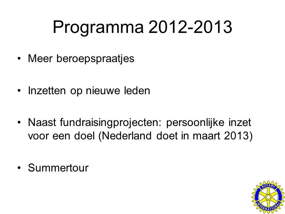 Programma 2012-2013 Meer beroepspraatjes Inzetten op nieuwe leden