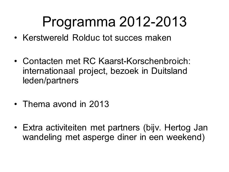 Programma 2012-2013 Kerstwereld Rolduc tot succes maken