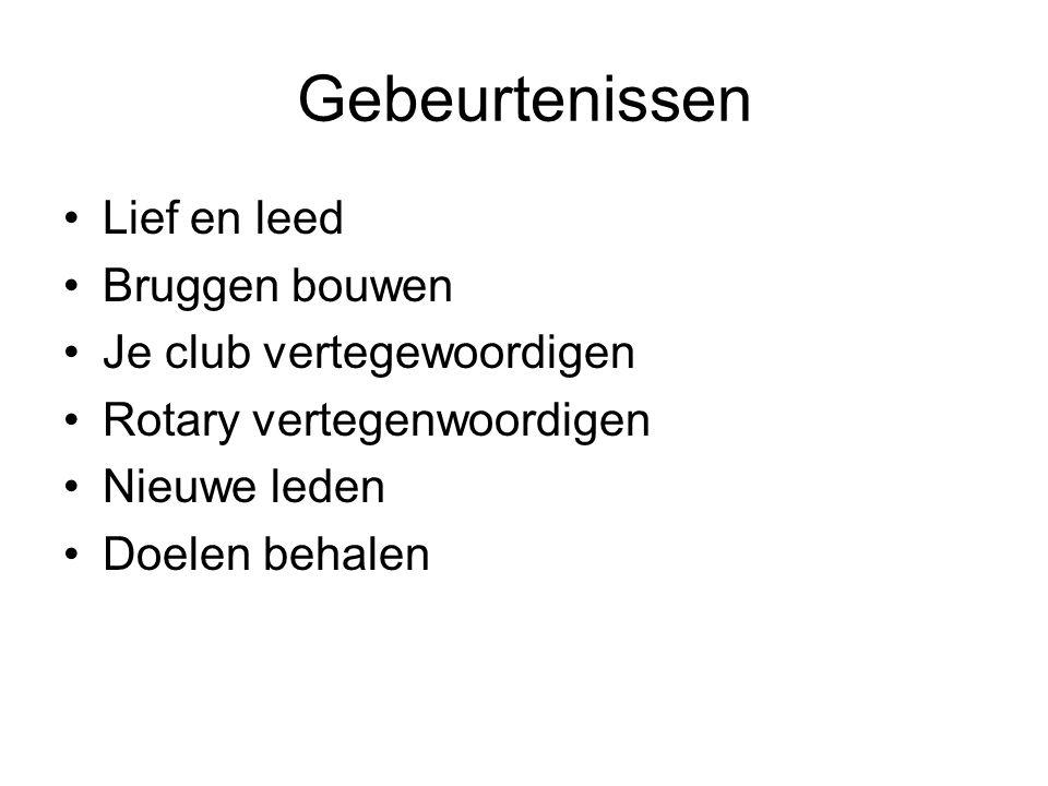 Gebeurtenissen Lief en leed Bruggen bouwen Je club vertegewoordigen