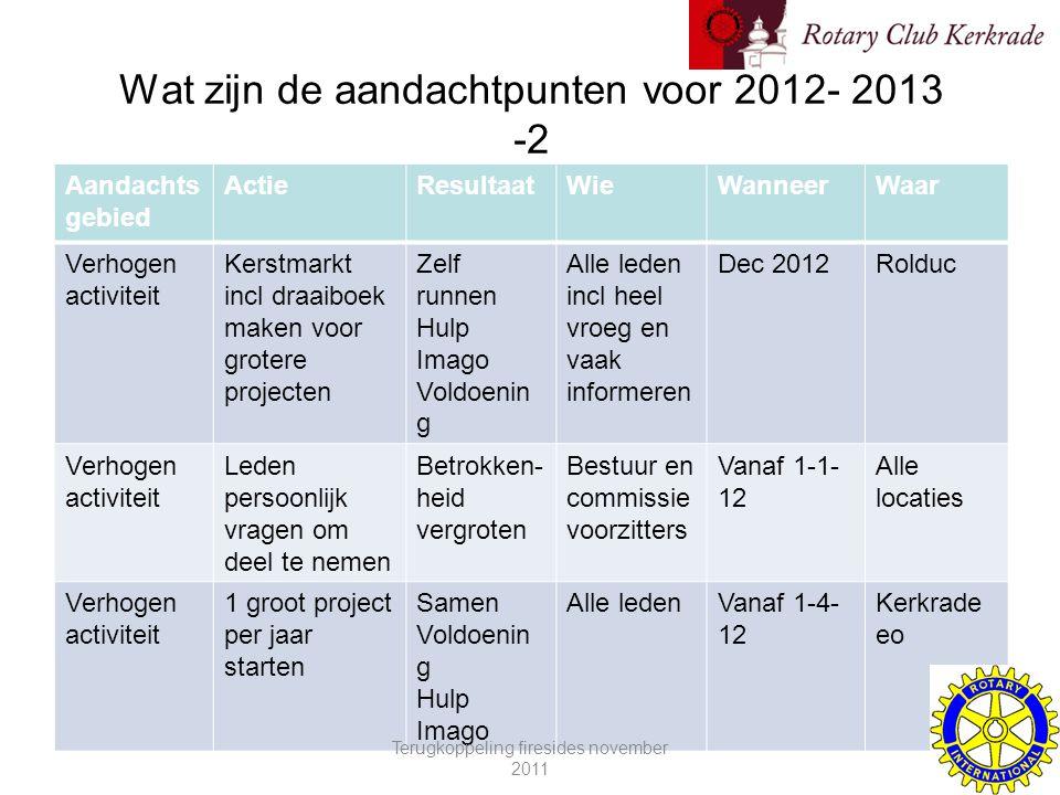 Wat zijn de aandachtpunten voor 2012- 2013 -2