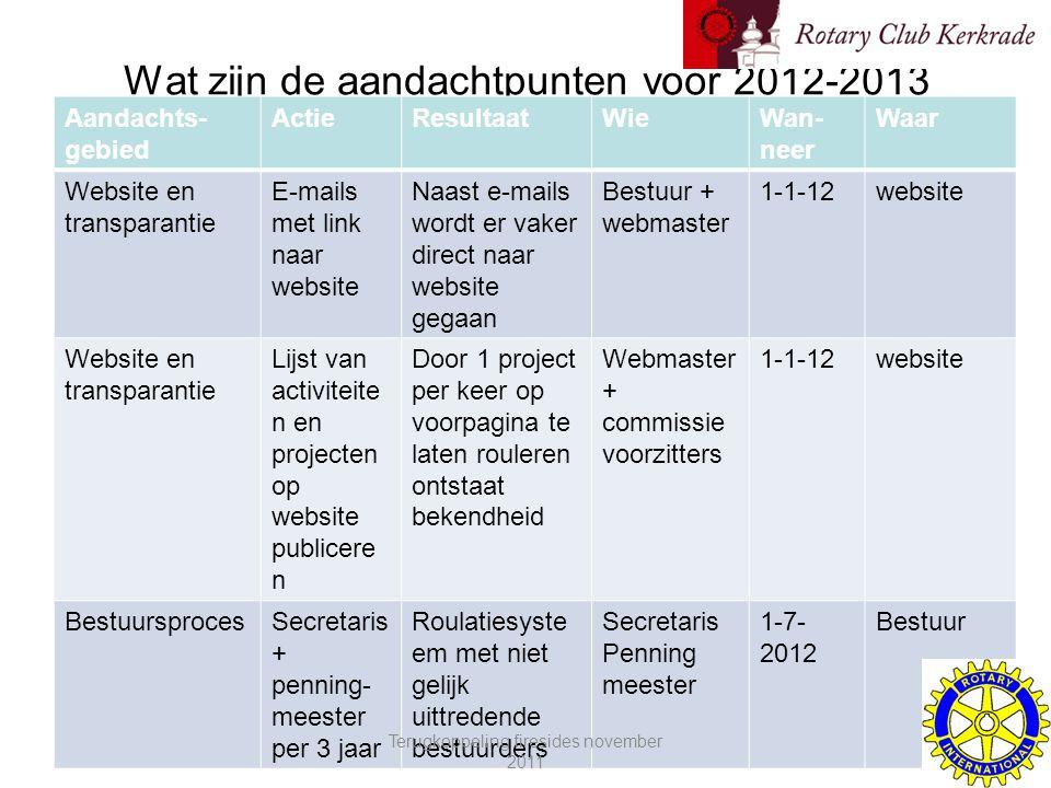Wat zijn de aandachtpunten voor 2012-2013 -3