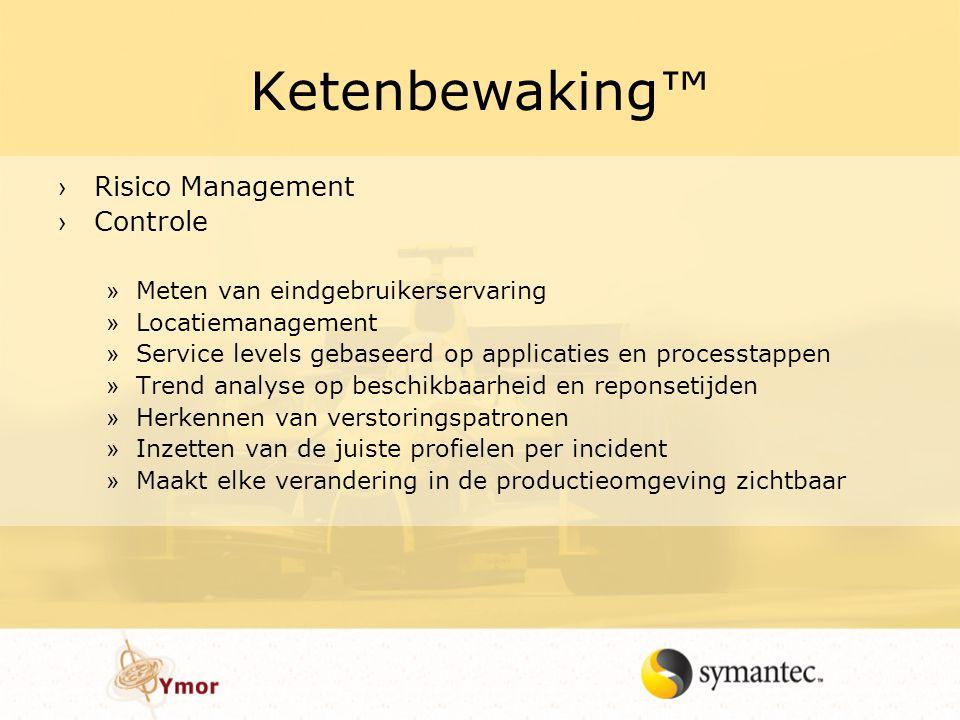 Ketenbewaking™ Risico Management Controle