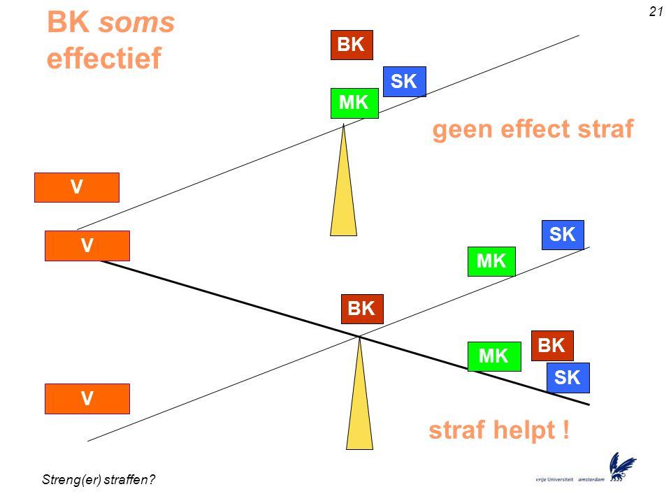 BK soms effectief geen effect straf straf helpt ! BK SK MK V SK V MK