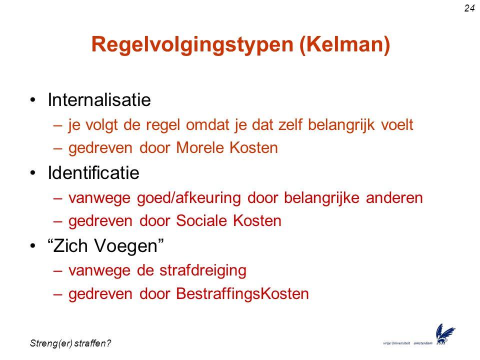 Regelvolgingstypen (Kelman)