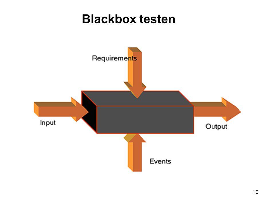 Blackbox testen
