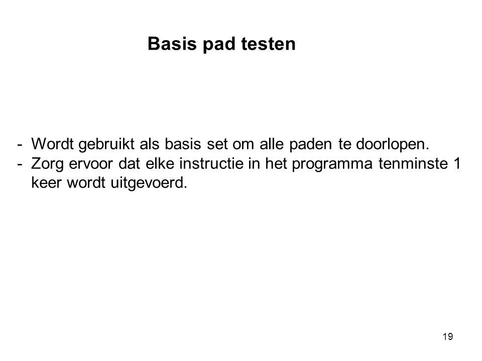 Basis pad testen Wordt gebruikt als basis set om alle paden te doorlopen.