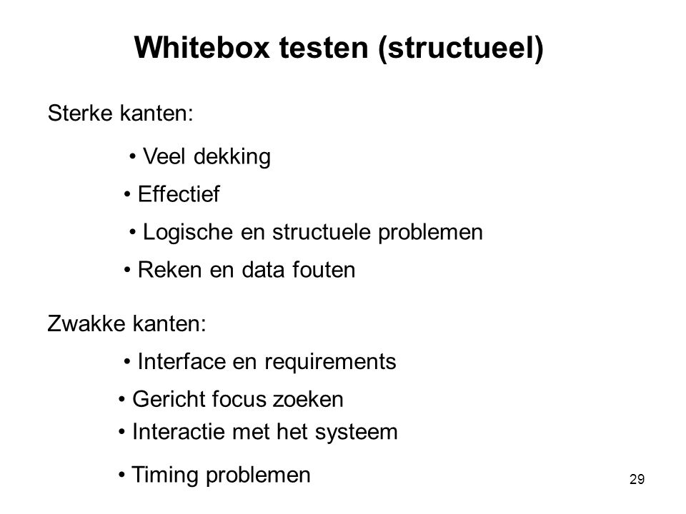 Whitebox testen (structueel)