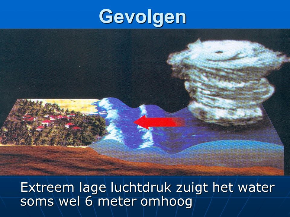 Extreem lage luchtdruk zuigt het water soms wel 6 meter omhoog