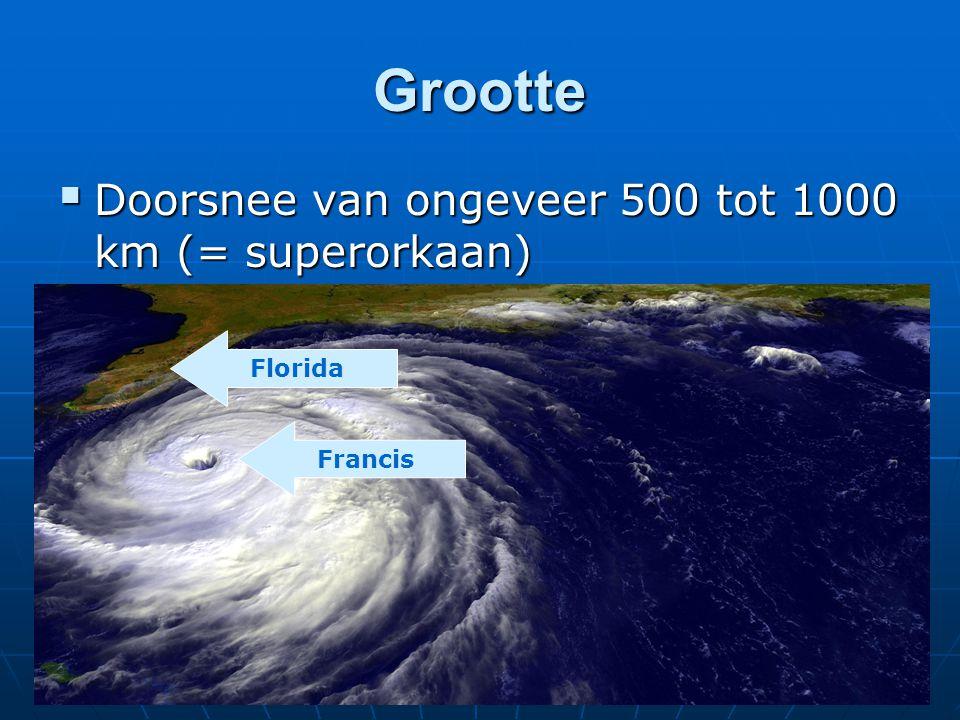 Grootte Doorsnee van ongeveer 500 tot 1000 km (= superorkaan) Florida