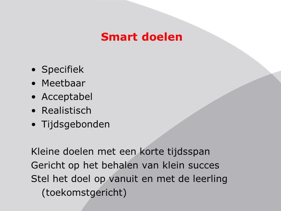Smart doelen Specifiek Meetbaar Acceptabel Realistisch Tijdsgebonden