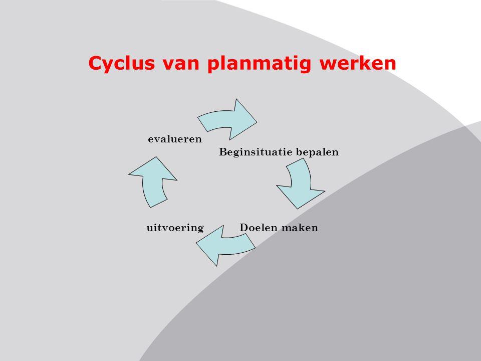 Cyclus van planmatig werken