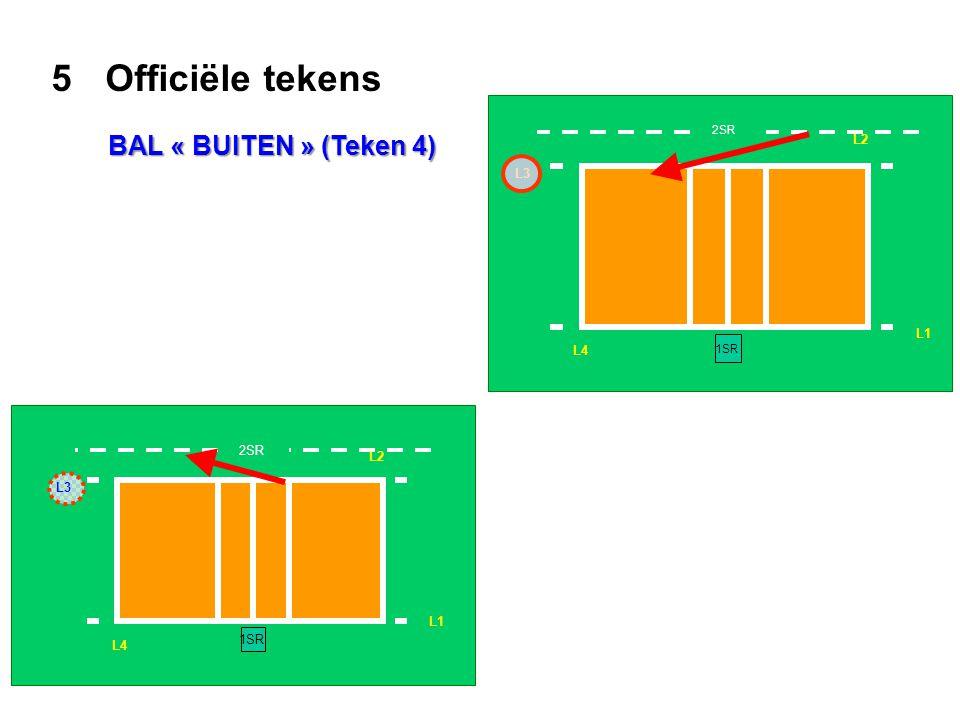 5 Officiële tekens BAL « BUITEN » (Teken 4) L2 L3 L1 L4 2SR L2 L3 L1