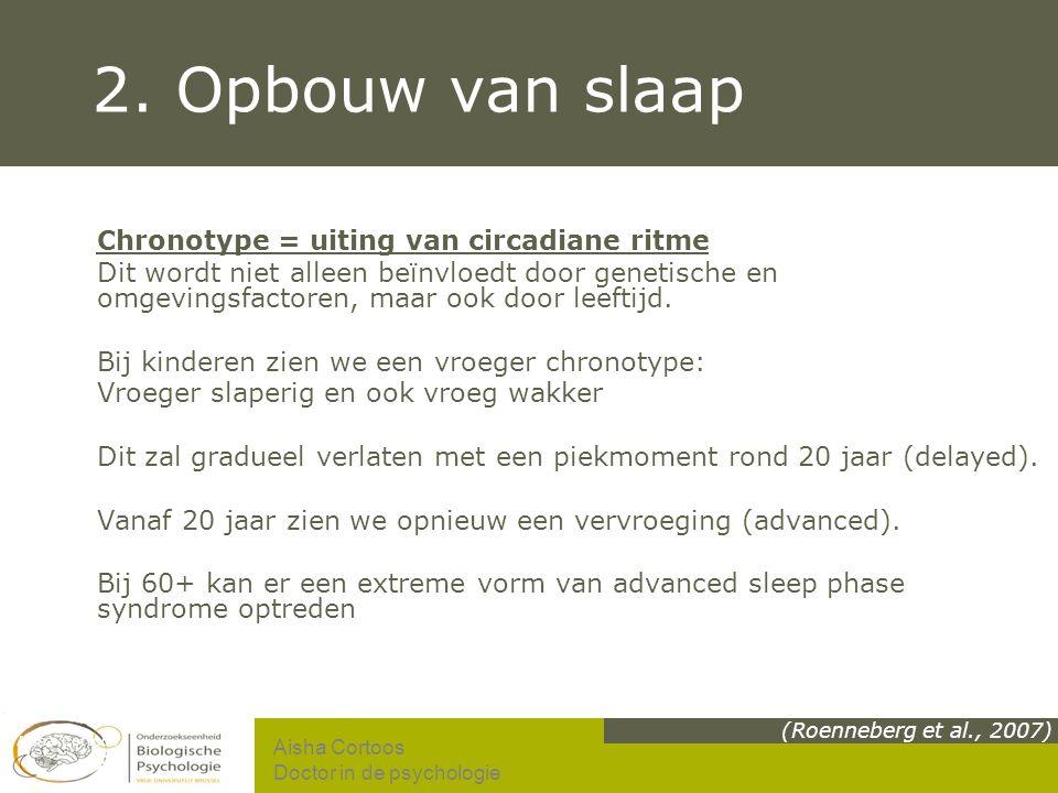 2. Opbouw van slaap Chronotype = uiting van circadiane ritme