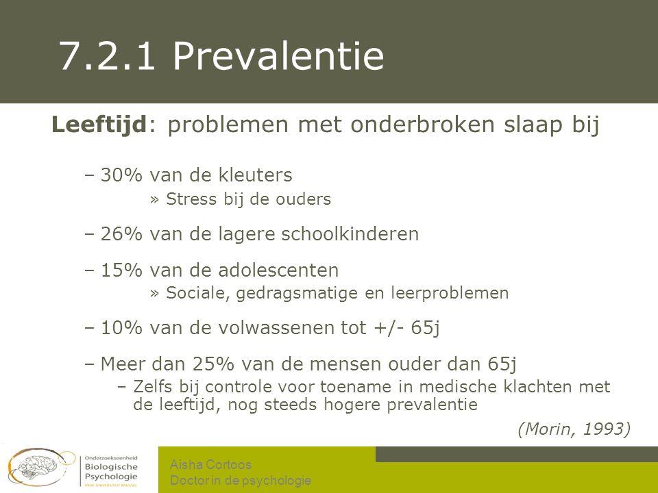 7.2.1 Prevalentie Leeftijd: problemen met onderbroken slaap bij