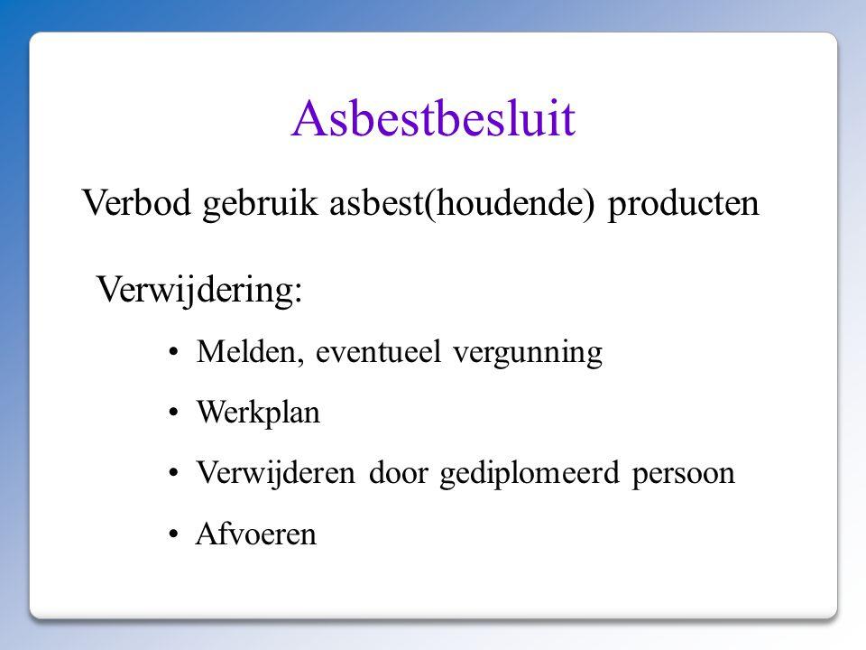 Asbestbesluit Verbod gebruik asbest(houdende) producten Verwijdering: