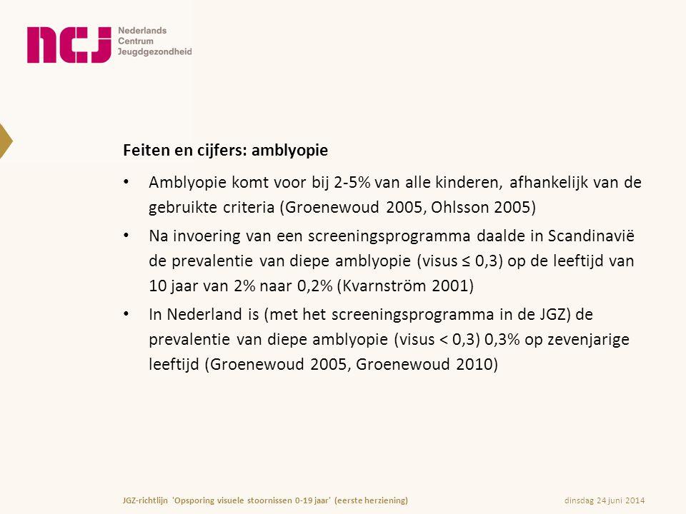 Feiten en cijfers: amblyopie