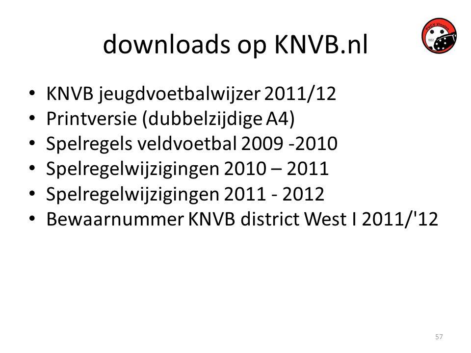 downloads op KNVB.nl KNVB jeugdvoetbalwijzer 2011/12