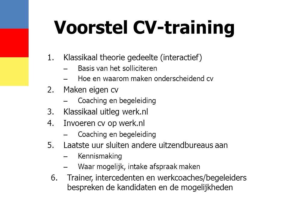 Voorstel CV-training Klassikaal theorie gedeelte (interactief)
