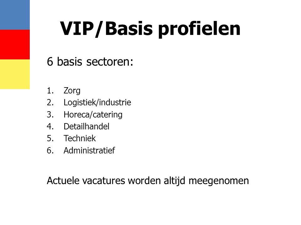 VIP/Basis profielen 6 basis sectoren: