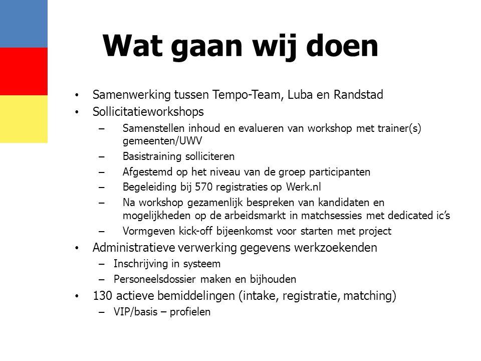 Wat gaan wij doen Samenwerking tussen Tempo-Team, Luba en Randstad