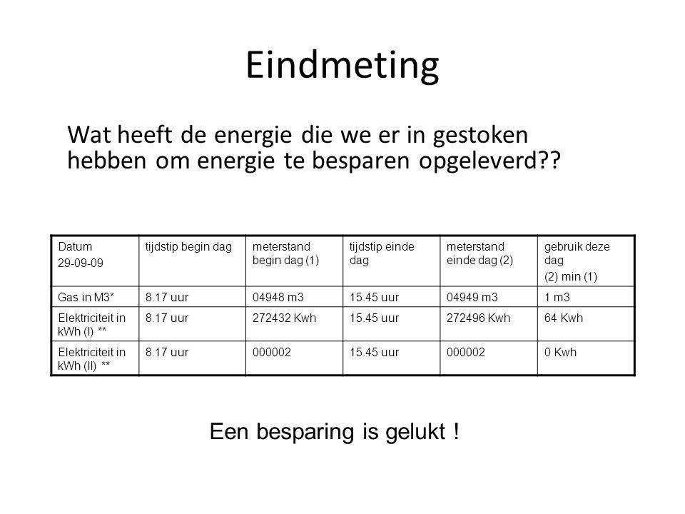 Eindmeting Wat heeft de energie die we er in gestoken hebben om energie te besparen opgeleverd Datum.