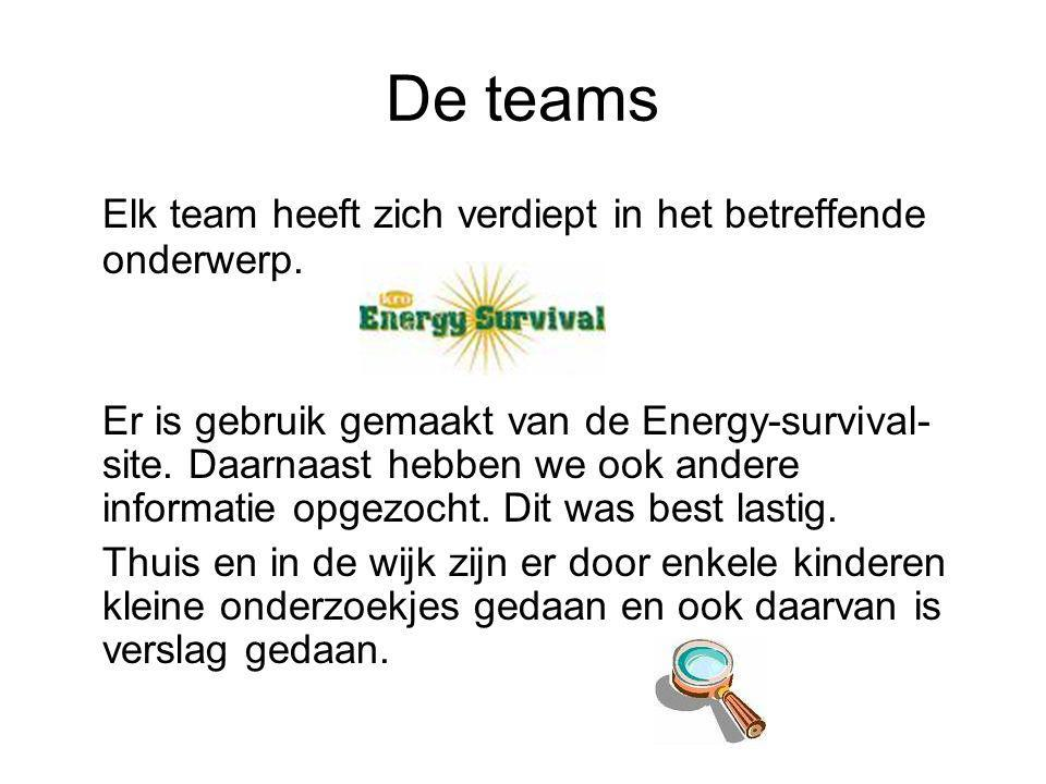 De teams Elk team heeft zich verdiept in het betreffende onderwerp.