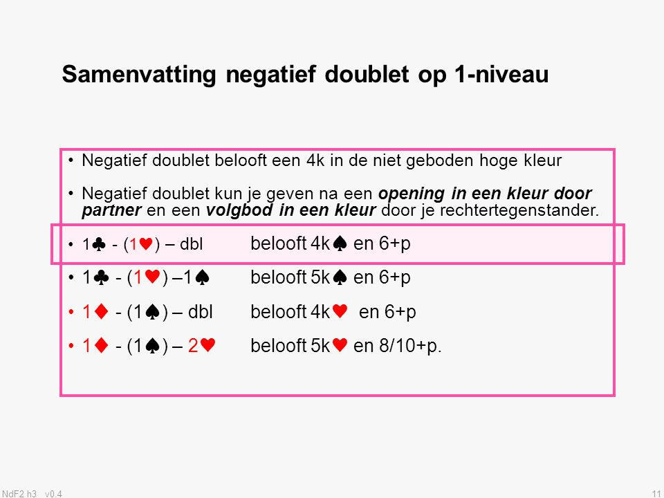 Samenvatting negatief doublet op 1-niveau