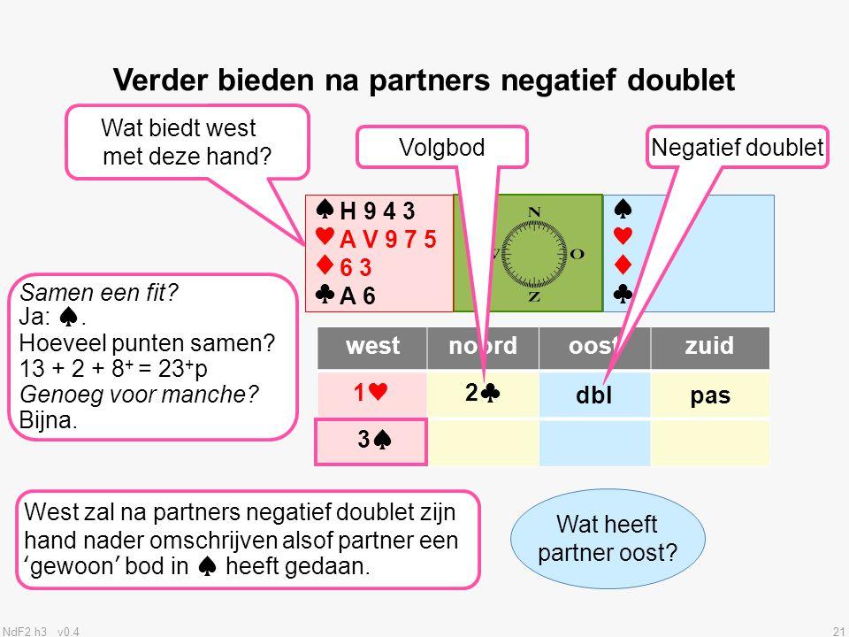 Verder bieden na partners negatief doublet