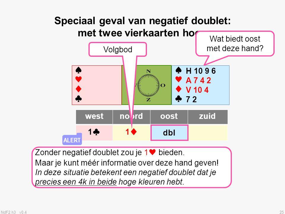 Speciaal geval van negatief doublet: met twee vierkaarten hoog