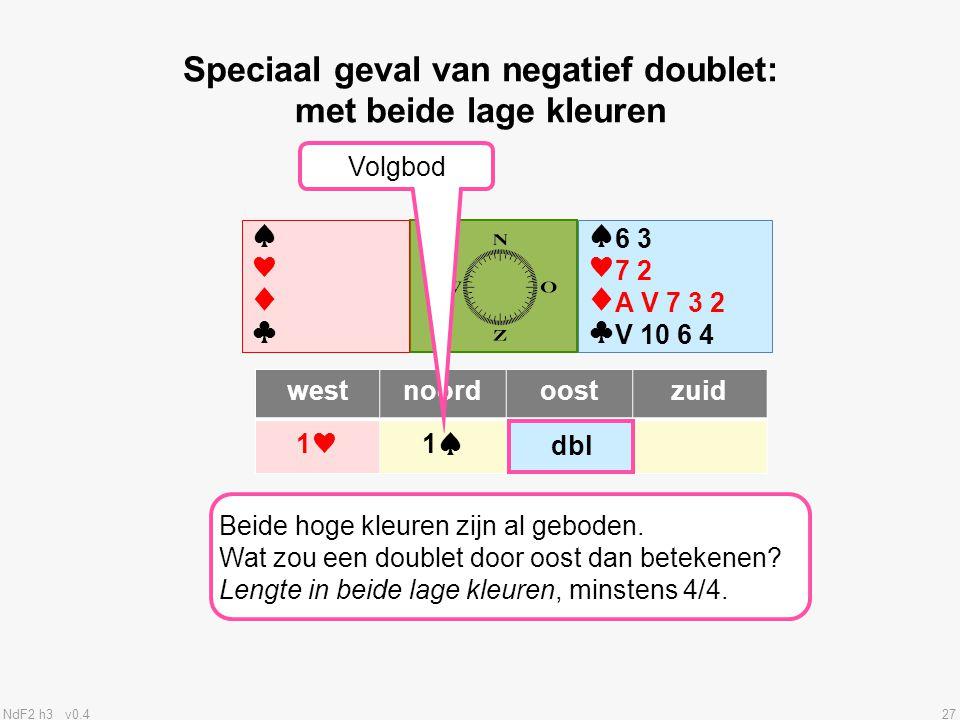 Speciaal geval van negatief doublet: met beide lage kleuren