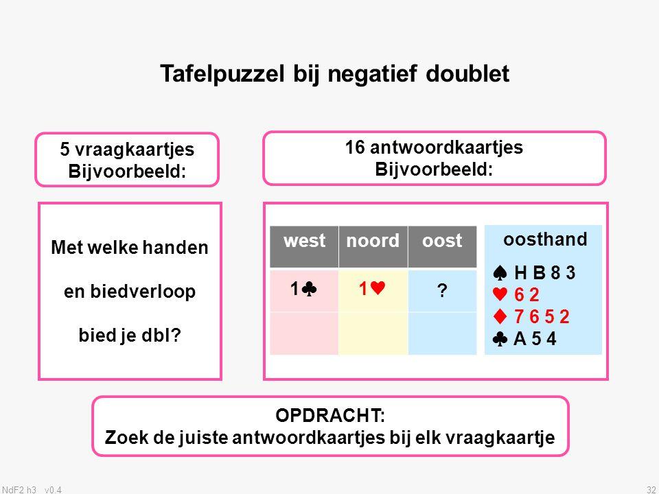 Tafelpuzzel bij negatief doublet