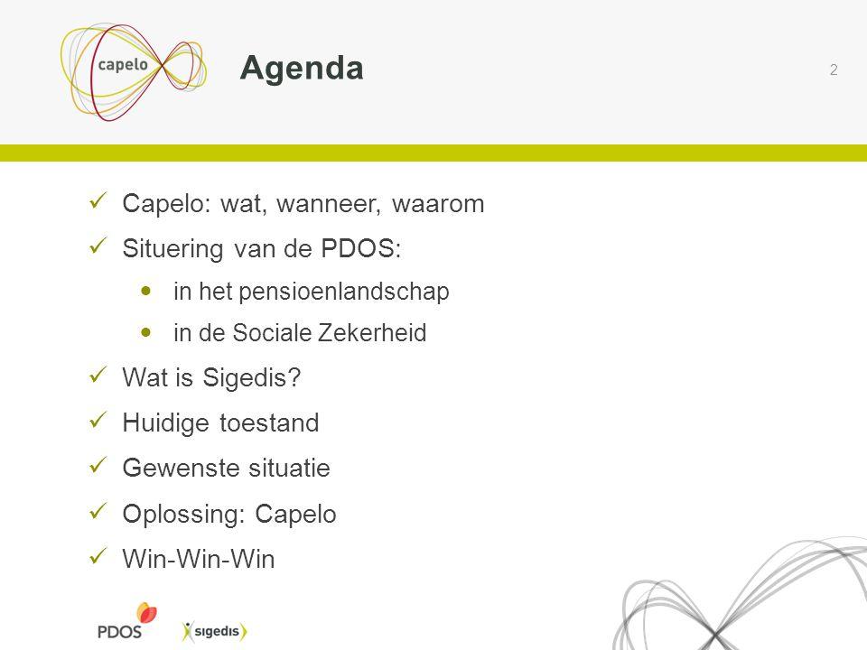 Agenda Capelo: wat, wanneer, waarom Situering van de PDOS: