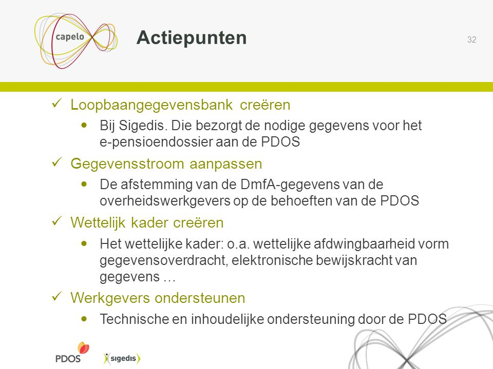 Actiepunten Loopbaangegevensbank creëren Gegevensstroom aanpassen