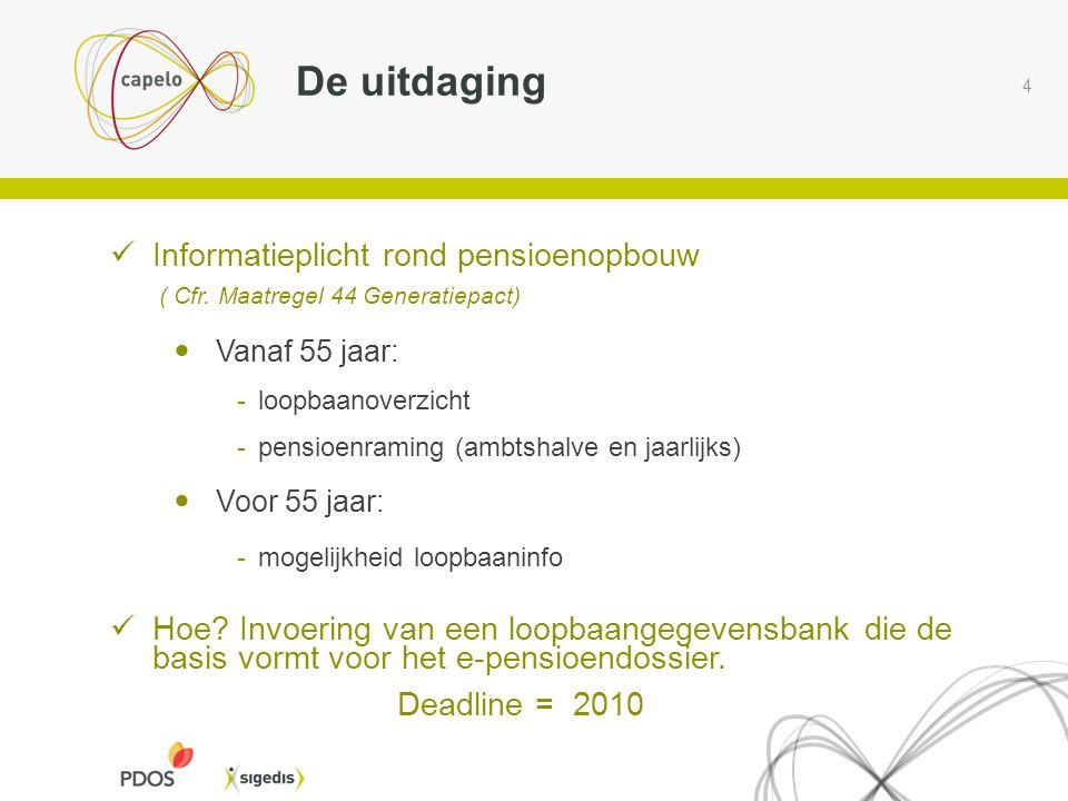 De uitdaging Informatieplicht rond pensioenopbouw ( Cfr. Maatregel 44 Generatiepact) Vanaf 55 jaar:
