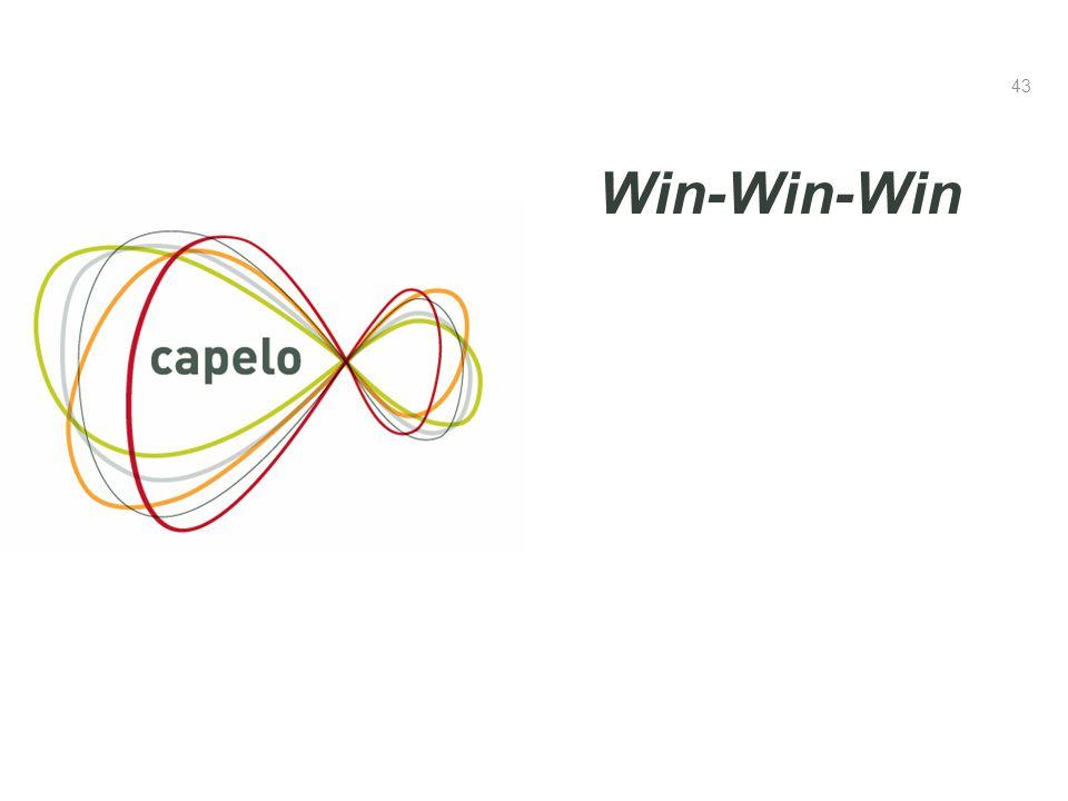 43 Win-Win-Win