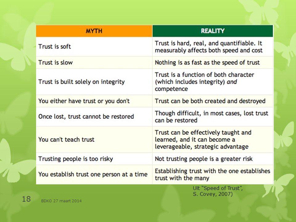 Uit Speed of Trust , S. Covey, 2007) BDKO 27 maart 2014