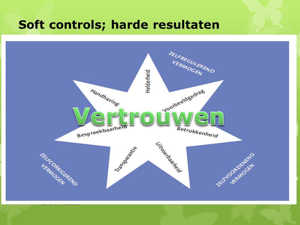 Soft controls; harde resultaten