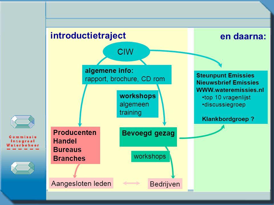 introductietraject en daarna: CIW Producenten Bevoegd gezag Handel