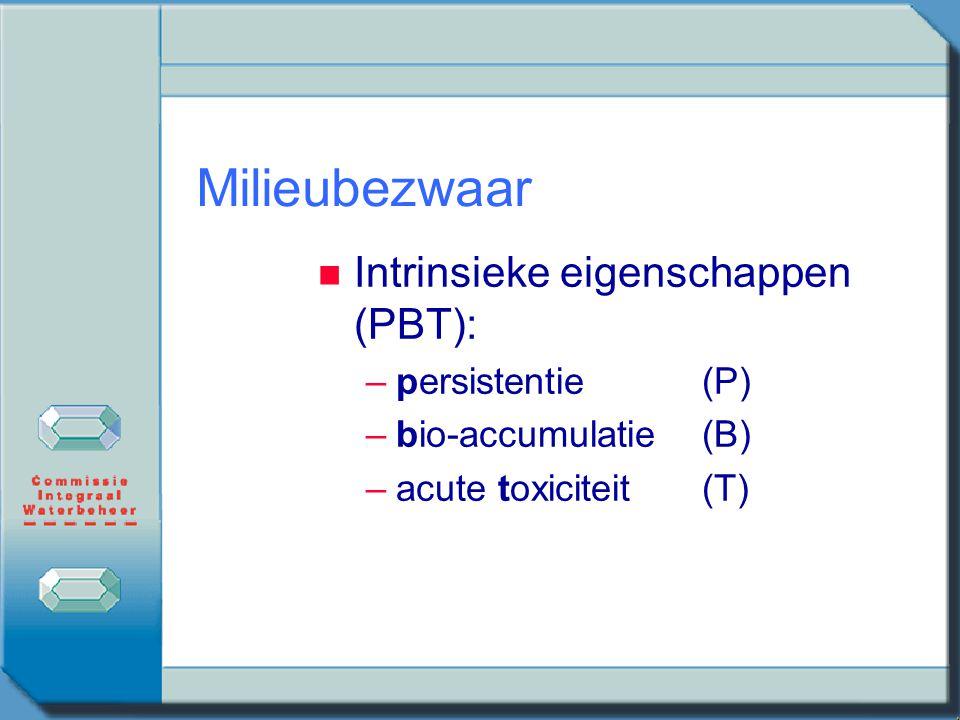 Milieubezwaar Intrinsieke eigenschappen (PBT): persistentie (P)