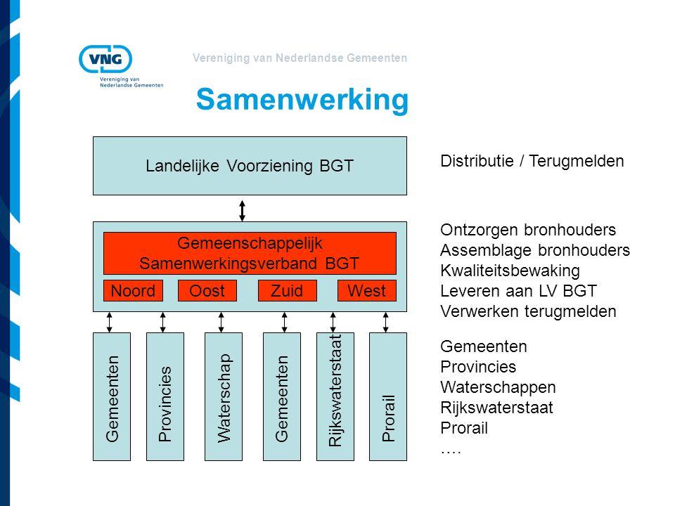 Samenwerking Landelijke Voorziening BGT Distributie / Terugmelden