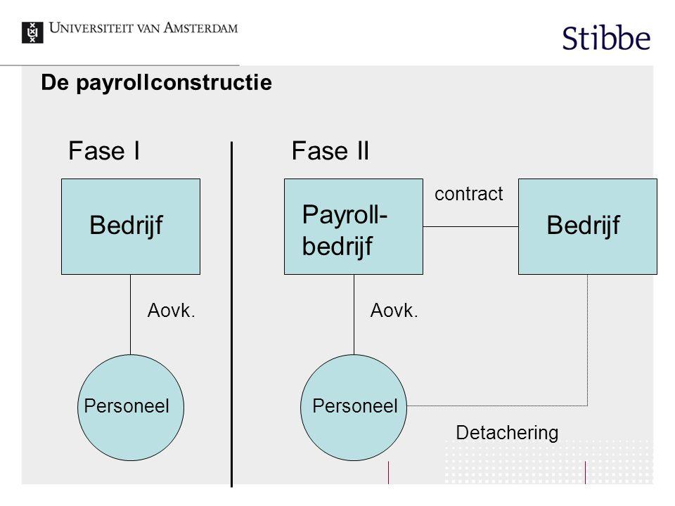 De payrollconstructie