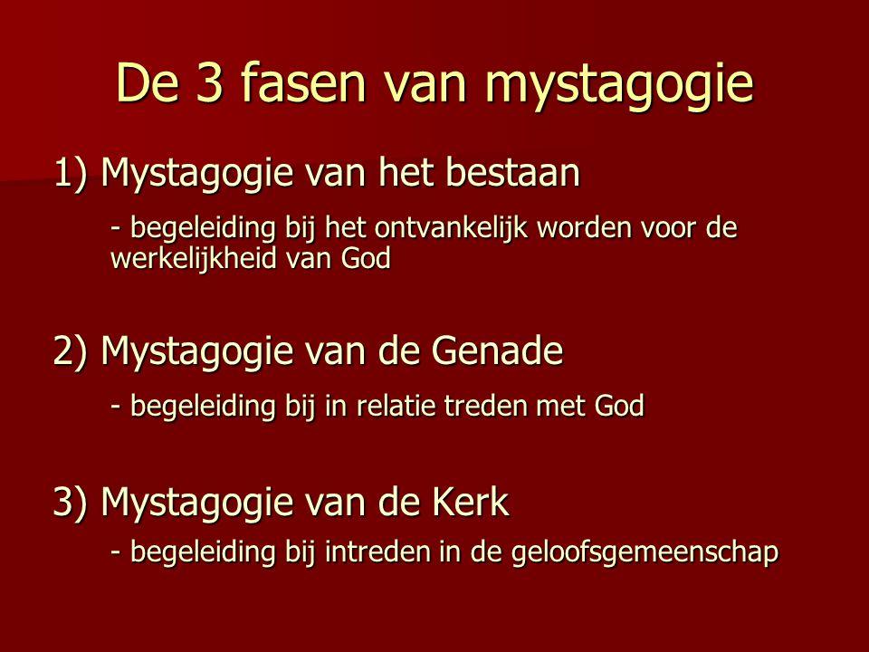 De 3 fasen van mystagogie