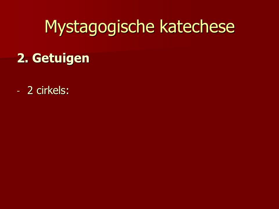 Mystagogische katechese
