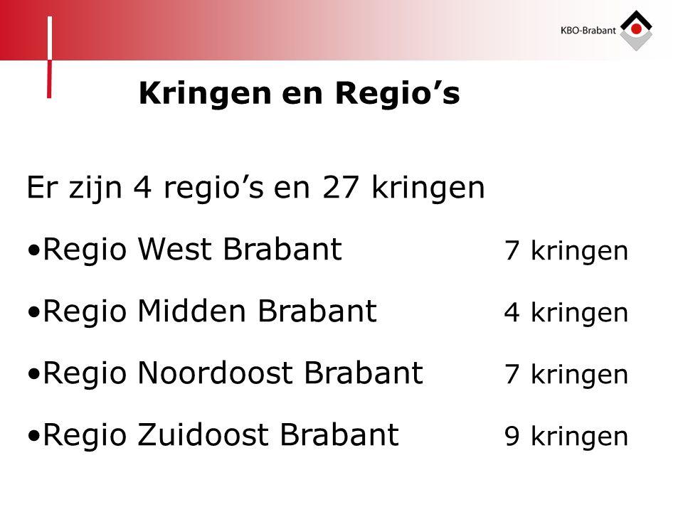 Kringen en Regio's Er zijn 4 regio's en 27 kringen