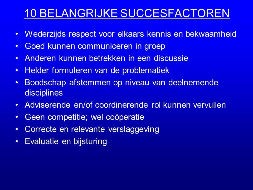 10 BELANGRIJKE SUCCESFACTOREN